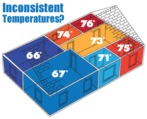 It's time to regulate temperatures. We suggest home insulation in Northern CT and MA